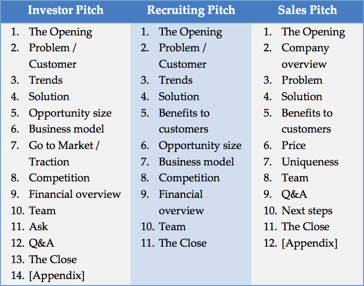 pitch-outline-2