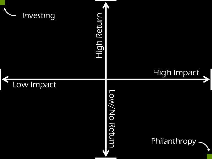 philantrophy-investing-2